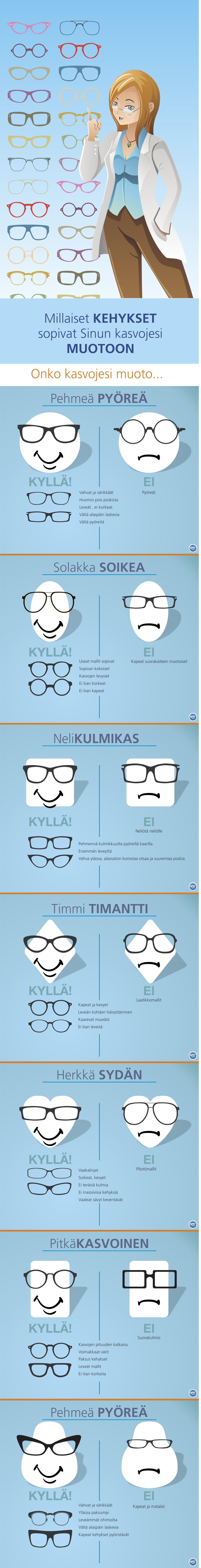 millaiset kehykset sopivat kasvonpiirteisiisi - OPTI+optiiko infograafi